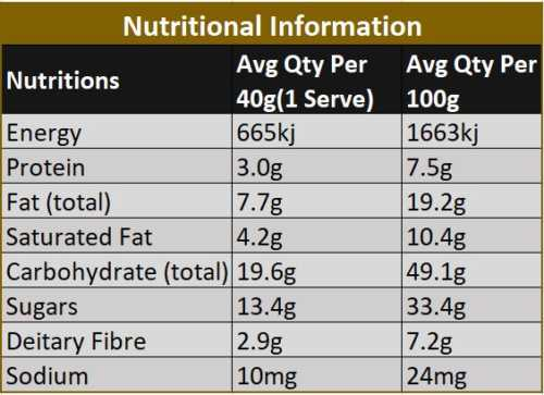 image of nutritional value of energy crave vegan bar