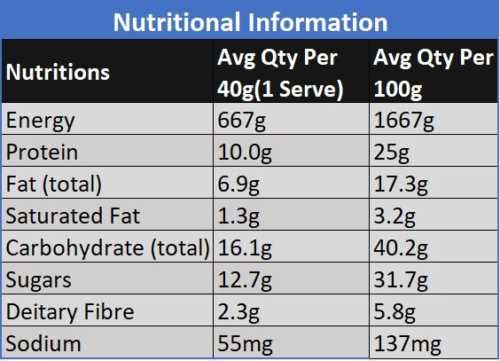 image of nutritional value of kick start energy bar