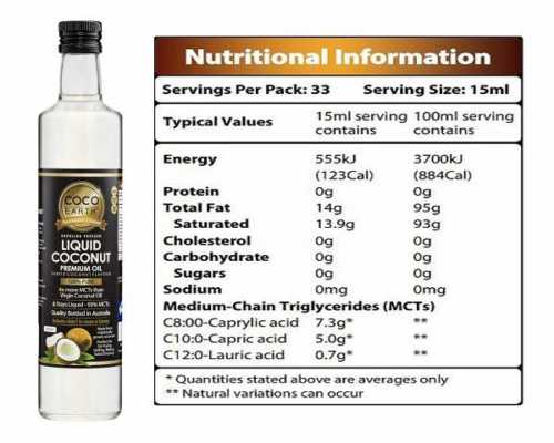 image of liquid premium oil with nutritional value