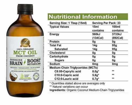 image of mct oil with nutritional value